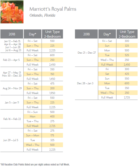 Marriott Royal Palms Points Chart for Orlando, Florida resort