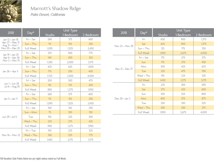 Marriott Shadow Ridge Points Chart for Palm Desert, California resort